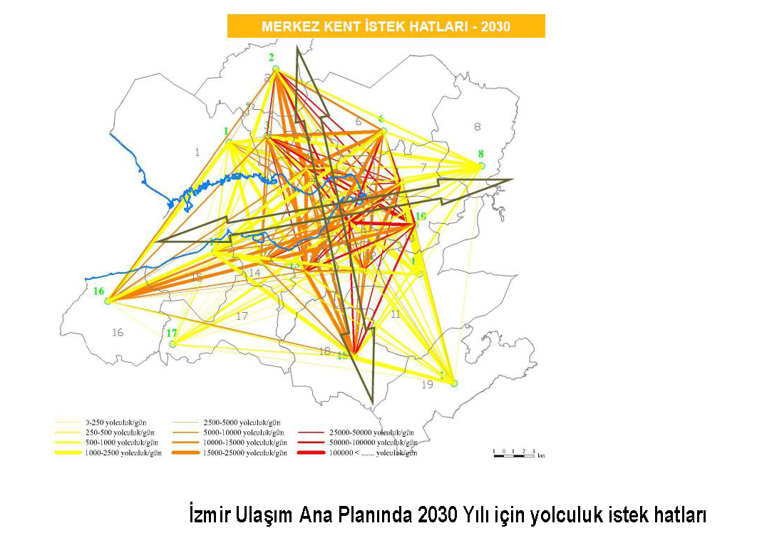 2030-yili-icin-yolculuk-istek-hatlari