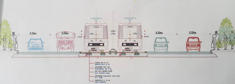 İBB Çİğli Tramvayı Proje Tanıtım Dosyası
