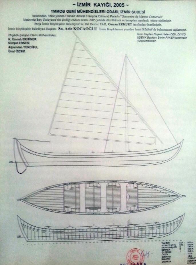 İzmir Kayıkları Tabelası 01