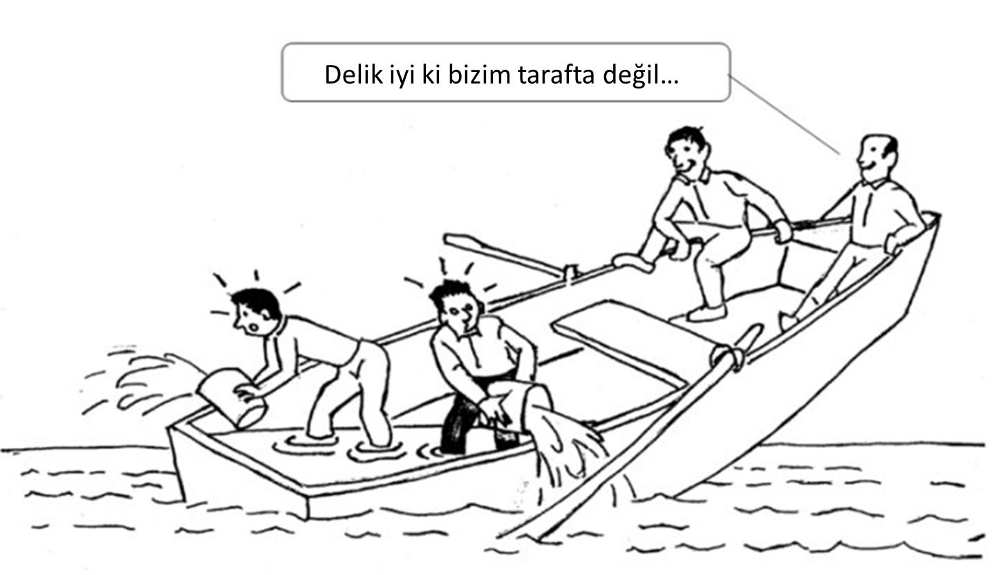 Tekne & Delik